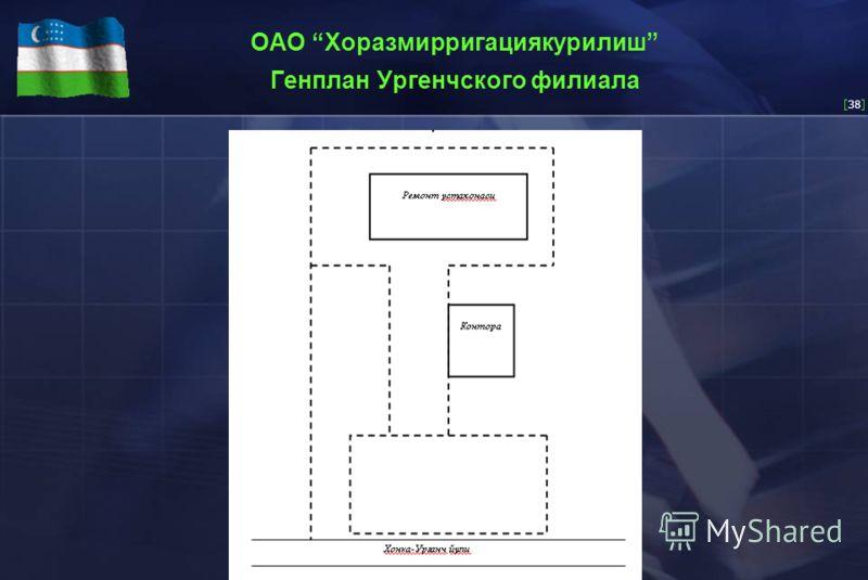 [38] ОАО Хоразмирригациякурилиш Генплан Ургенчского филиала