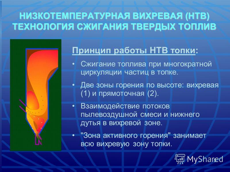 5 НИЗКОТЕМПЕРАТУРНАЯ ВИХРЕВАЯ (НТВ) ТЕХНОЛОГИЯ СЖИГАНИЯ ТВЕРДЫХ ТОПЛИВ Принцип работы НТВ топки: Сжигание топлива при многократной циркуляции частиц в топке. Две зоны горения по высоте: вихревая (1) и прямоточная (2). Взаимодействие потоков пылевозду