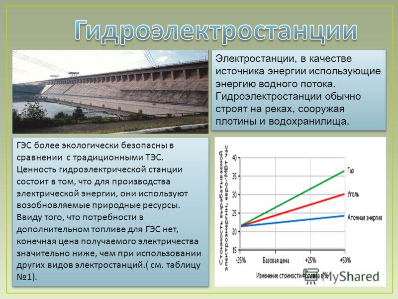 ГЭС более экологически безопасны в сравнении с традиционными ТЭС. Ценность гидроэлектрической станции состоит в том, что для производства электрической энергии, они используют возобновляемые природные ресурсы. Ввиду того, что потребности в дополнител