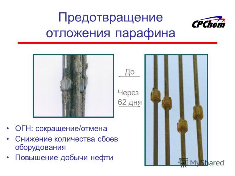 Предотвращение отложения парафина ОГН: сокращение/отмена Снижение количества сбоев оборудования Повышение добычи нефти До Через 62 дня