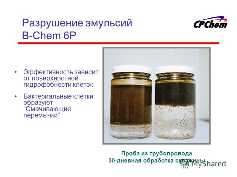 Проба из трубопровода 30-дневная обработка скважины Разрушение эмульсий B-Chem 6P Эффективность зависит от поверхностной гидрофобности клеток Бактериальные клетки образуютСмачивающие перемычки