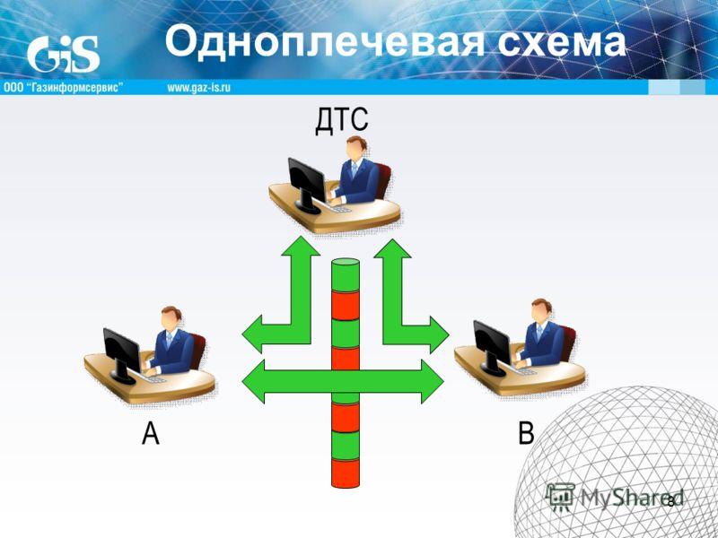 Одноплечевая схема 8 АB ДТС