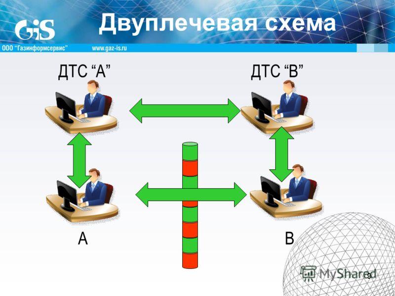 Двуплечевая схема 9 АB ДТС АДТС B