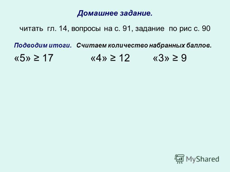 Домашнее задание. читать гл. 14, вопросы на с. 91, задание по рис с. 90 Подводим итоги. Считаем количество набранных баллов. «5» 17 «4» 12 «3» 9