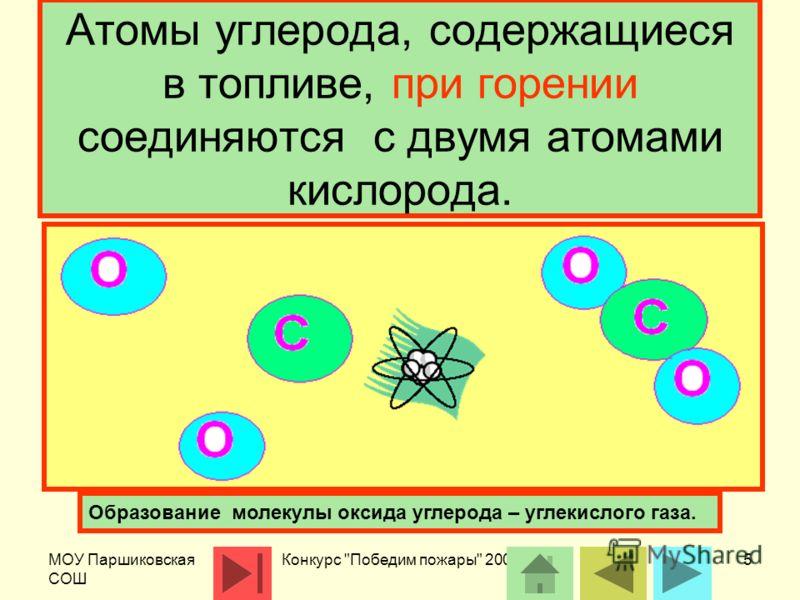 МОУ Паршиковская СОШ Конкурс Победим пожары 20075 Атомы углерода, содержащиеся в топливе, при горении соединяются с двумя атомами кислорода. Образование молекулы оксида углерода – углекислого газа.