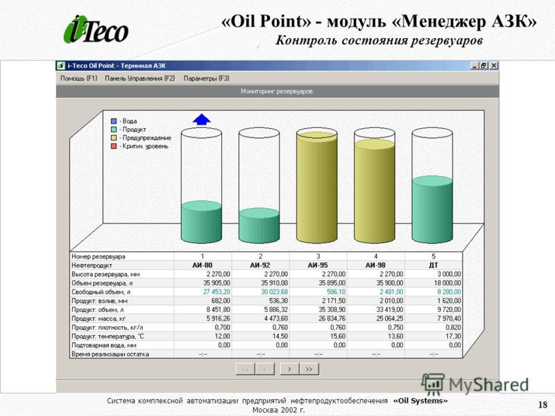 Система комплексной автоматизации предприятий нефтепродуктообеспечения «Oil Systems» Москва 2002 г. 18 «Oil Point» - модуль «Менеджер АЗК» Контроль состояния резервуаров