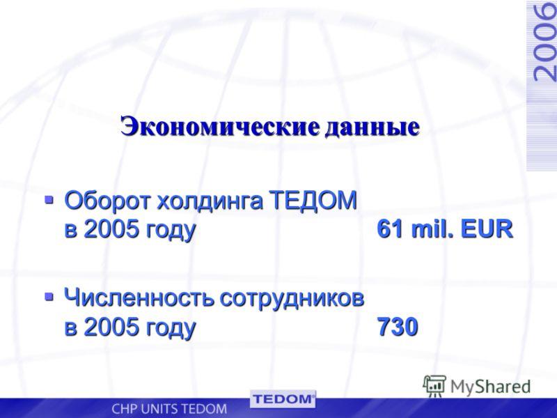 Экономические данные Оборот холдинга ТЕДОМ в 2005 году 61 mil. EUR Оборот холдинга ТЕДОМ в 2005 году 61 mil. EUR Численность сотрудников в 2005 году 730 Численность сотрудников в 2005 году 730