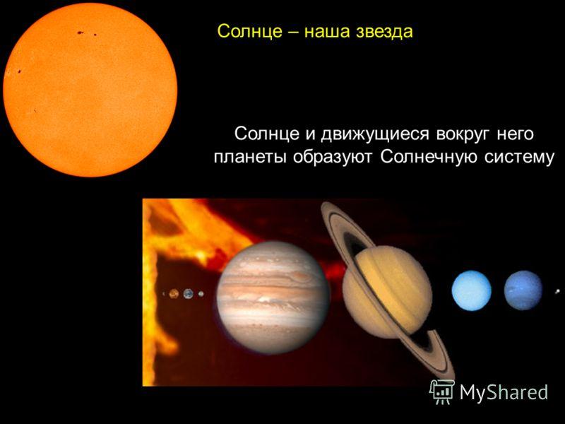 Солнце и движущиеся вокруг него планеты образуют Солнечную систему Солнце – наша звезда