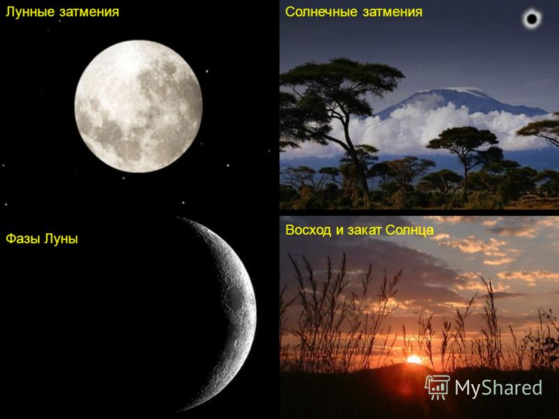Лунные затменияСолнечные затмения Фазы Луны Восход и закат Солнца
