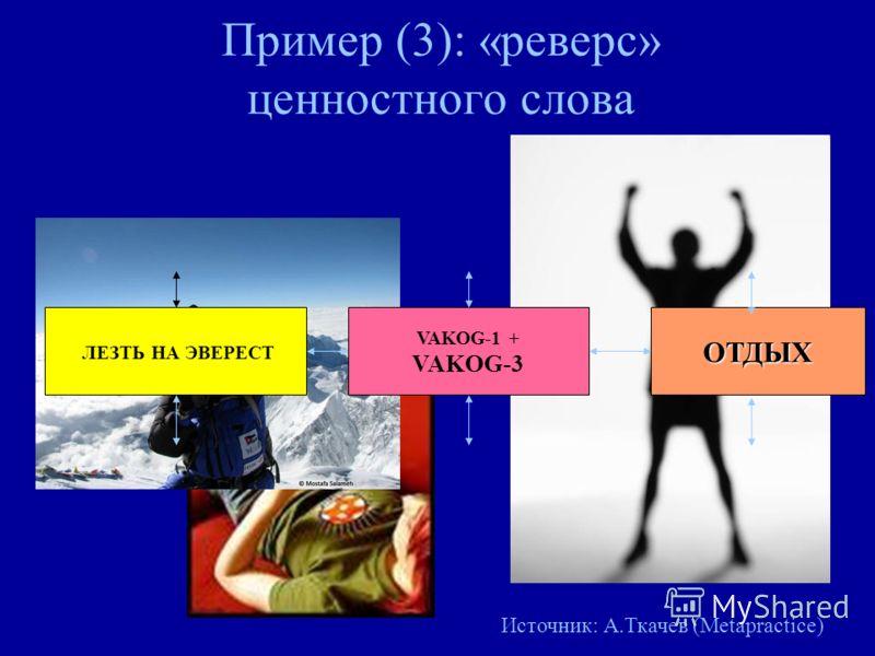 Пример (3): «реверс» ценностного слова ЛЕЗТЬ НА ЭВЕРЕСТ VAKOG-1 + VAKOG-3ОТДЫХ Источник: А.Ткачев (Metapractice)