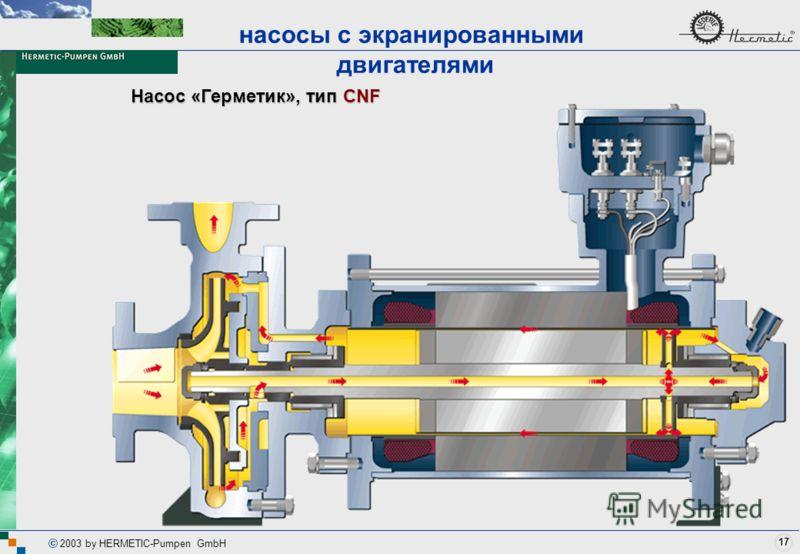 17 2003 by HERMETIC-Pumpen GmbH Насос «Герметик», тип CNF насосы с экранированными двигателями