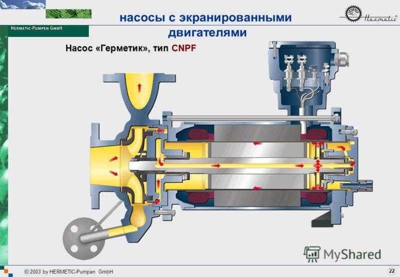 22 2003 by HERMETIC-Pumpen GmbH Насос «Герметик», тип CNPF насосы с экранированными двигателями