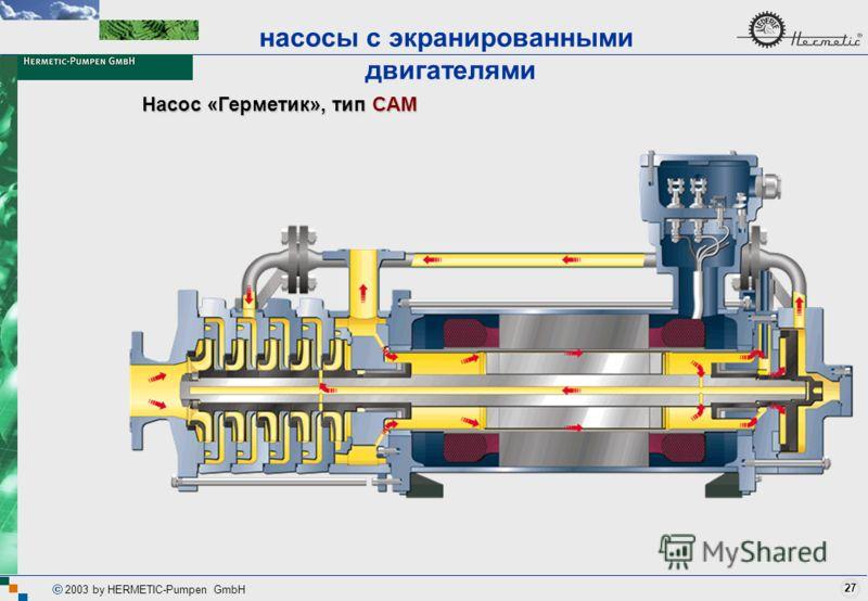 27 2003 by HERMETIC-Pumpen GmbH Насос «Герметик», тип CAM насосы с экранированными двигателями