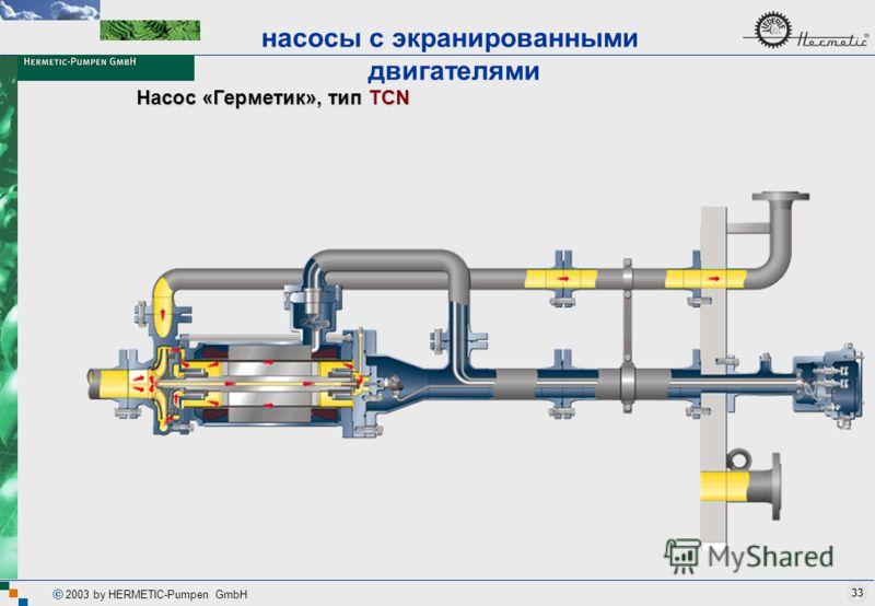 33 2003 by HERMETIC-Pumpen GmbH Насос «Герметик», тип TCN насосы с экранированными двигателями
