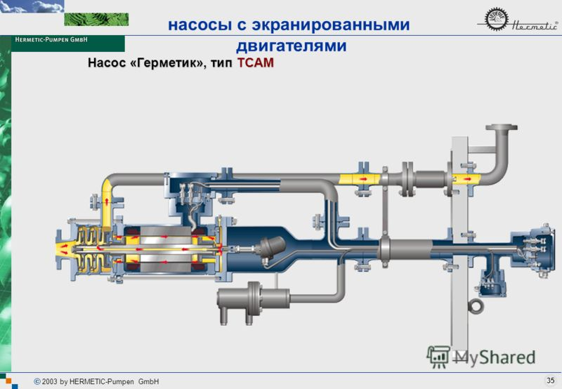 35 2003 by HERMETIC-Pumpen GmbH Насос «Герметик», тип TCAM насосы с экранированными двигателями