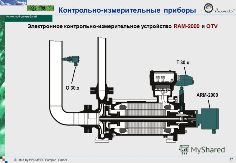 47 2003 by HERMETIC-Pumpen GmbH Электронное контрольно-измерительное устройство RAM-2000 и OTV O 30.x T 30.x ARM-2000 Контрольно-измерительные приборы