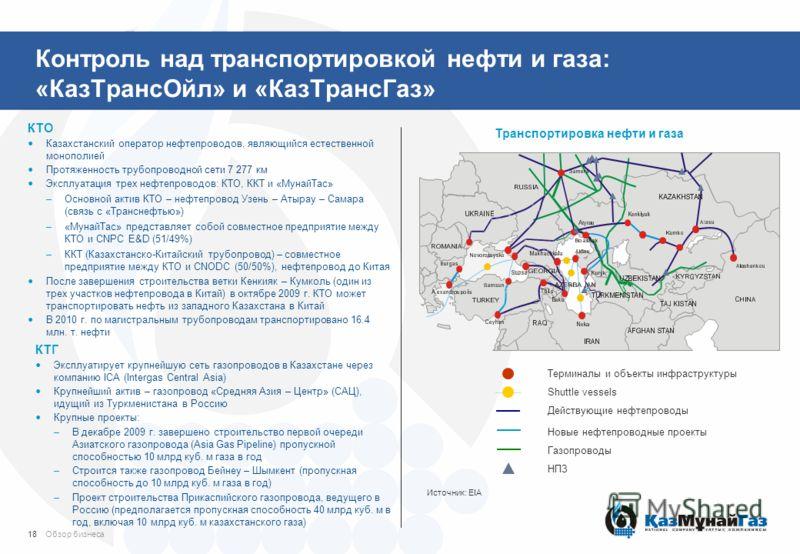Контроль над транспортировкой нефти и газа: «КазТрансОйл» и «КазТрансГаз» КТО Казахстанский оператор нефтепроводов, являющийся естественной монополией Протяженность трубопроводной сети 7 277 км Эксплуатация трех нефтепроводов: КТО, ККТ и «МунайТас» –