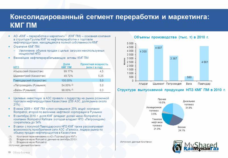 Консолидированный сегмент переработки и маркетинга: КМГ ПМ АО «КМГ – переработка и маркетинг» (1) (КМГ ПМ) – основная компания в структуре Группы КМГ по нефтепереработке и торговле нефтепродуктами, находящаяся в полной собственности КМГ Стратегия КМГ