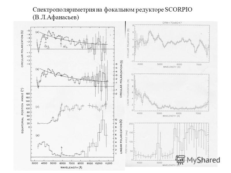 Спектрополяриметрия на фокальном редукторе SCORPIO (В.Л.Афанасьев)
