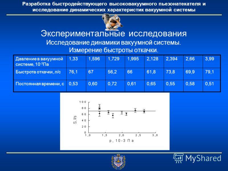 Разработка быстродействующего высоковакуумного пьезонатекателя и исследование динамических характеристик вакуумной системы Экспериментальные исследования Исследование динамики вакуумной системы. Измерение быстроты откачки. Давление в вакуумной систем