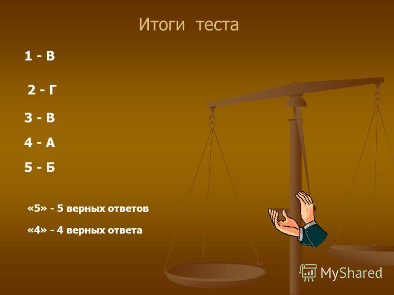 Итоги теста 1 - В 2 - Г «5» - 5 верных ответов «4» - 4 верных ответа 3 - В 4 - А 5 - Б