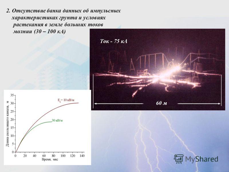 2. Отсутствие банка данных об импульсных характеристиках грунта и условиях растекания в земле больших токов молнии (30 – 100 кА)