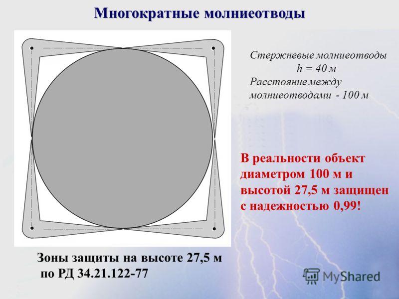 Многократные молниеотводы Стержневые молниеотводы h = 40 м Расстояние между молниеотводами - 100 м Зоны защиты на высоте 27,5 м по РД 34.21.122-77 В реальности объект диаметром 100 м и высотой 27,5 м защищен с надежностью 0,99!