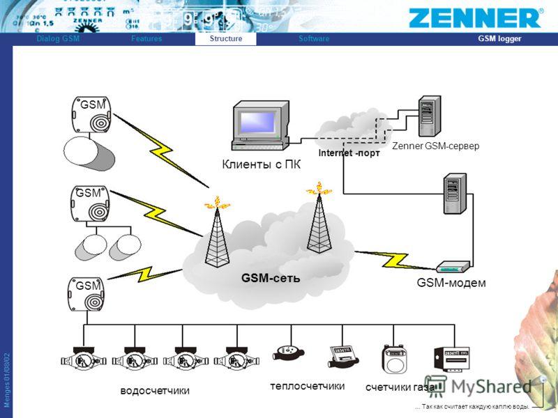 Menges 01/08/02 Dialog GSMFeaturesStructureSoftwareGSM logger... Так как считает каждую каплю воды. Zenner GSM-сервер GSM GSM-модем водосчетчики счетчики газа теплосчетчики Клиенты с ПК Internet -порт GSM-сеть Structure