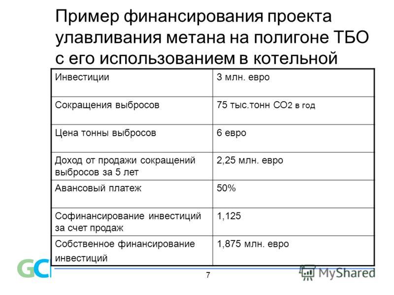 7 Пример финансирования проекта улавливания метана на полигоне ТБО с его использованием в котельной Инвестиции3 млн. евро Сокращения выбросов75 тыс.тонн СО 2 в год Цена тонны выбросов6 евро Доход от продажи сокращений выбросов за 5 лет 2,25 млн. евро