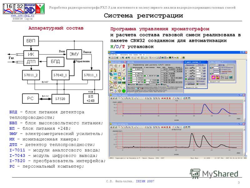 www.crw-daq.ru www.crw-daq.ru ВНИИЭФ Саров Разработка радиохроматографа РХТ-3 для изотопного и молекулярного анализа водородосодержащих газовых смесей 3 С.В. Фильчагин, IHISM 2007 Система регистрации БПД – блок питания детектора теплопроводности; БВП