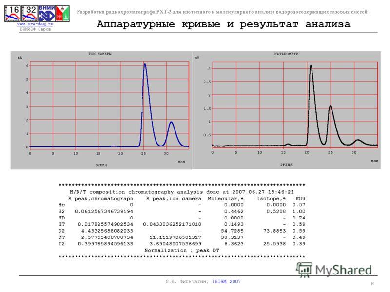 www.crw-daq.ru www.crw-daq.ru ВНИИЭФ Саров Разработка радиохроматографа РХТ-3 для изотопного и молекулярного анализа водородосодержащих газовых смесей 8 С.В. Фильчагин, IHISM 2007 Аппаратурные кривые и результат анализа ******************************