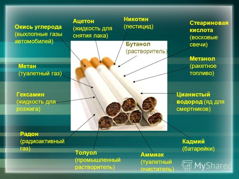 Метан (туалетный газ) Гексамин (жидкость для розжига) Толуол (промышленный растворитель) Окись углерода (выхлопные газы автомобилей) Ацетон (жидкость для снятия лака) Кадмий (батарейки) Аммиак (туалетный очиститель) Радон (радиоактивный газ) Никотин