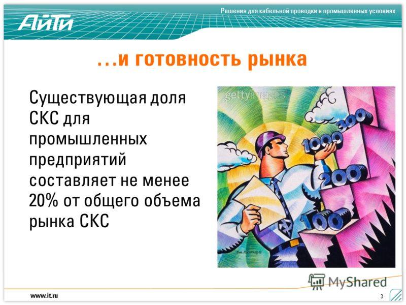 www.it.ru Решения для кабельной проводки в промышленных условиях 3 …и готовность рынка Существующая доля СКС для промышленных предприятий составляет не менее 20% от общего объема рынка СКС