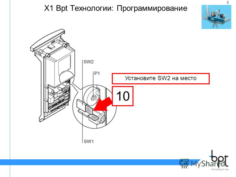8 X1 Bpt Tехнологии: Программирование Установите SW2 на место 10