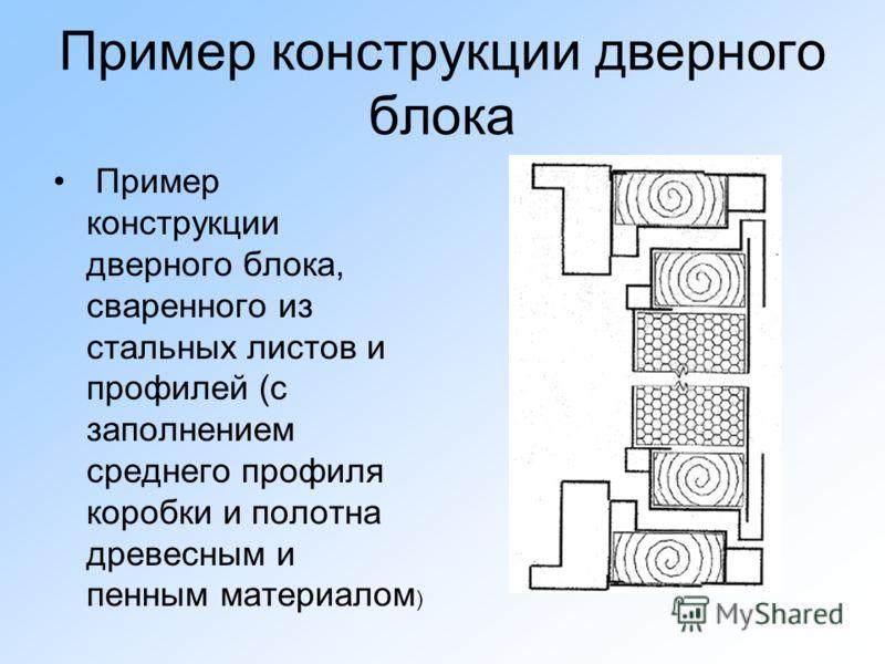 Пример конструкции дверного блока Пример конструкции дверного блока, сваренного из стальных листов и профилей (с заполнением среднего профиля коробки и полотна древесным и пенным материалом )