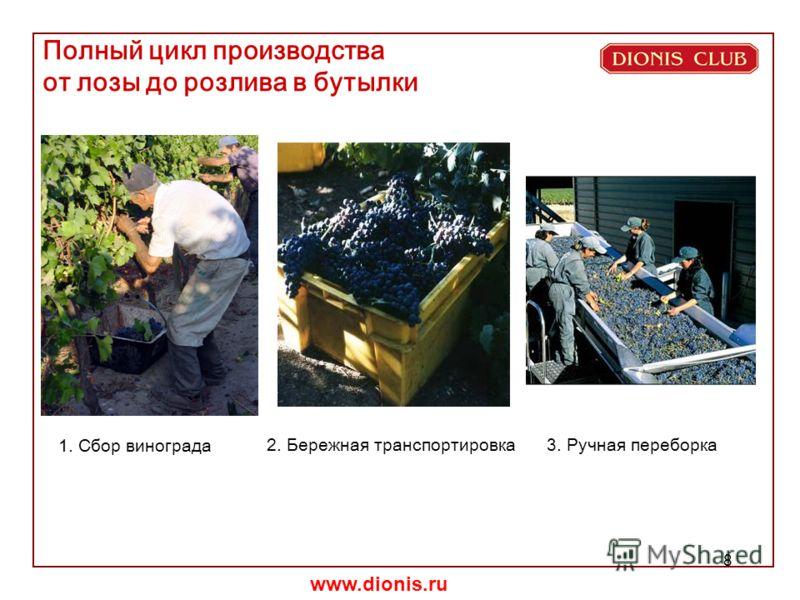 www.dionis.ru 8 Полный цикл производства от лозы до розлива в бутылки 1. Сбор винограда 2. Бережная транспортировка3. Ручная переборка