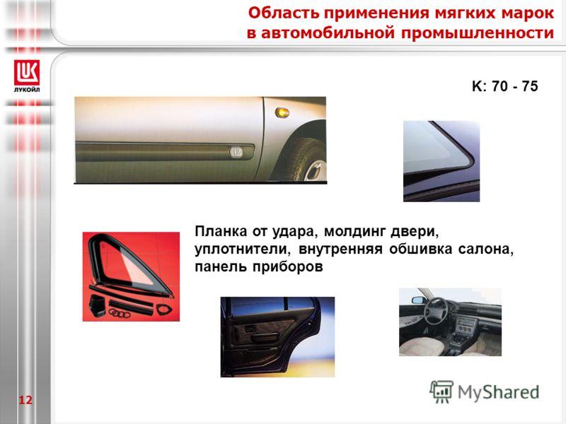 12 Планка от удара, молдинг двери, уплотнители, внутренняя обшивка салона, панель приборов K: 70 - 75 Область применения мягких марок в автомобильной промышленности