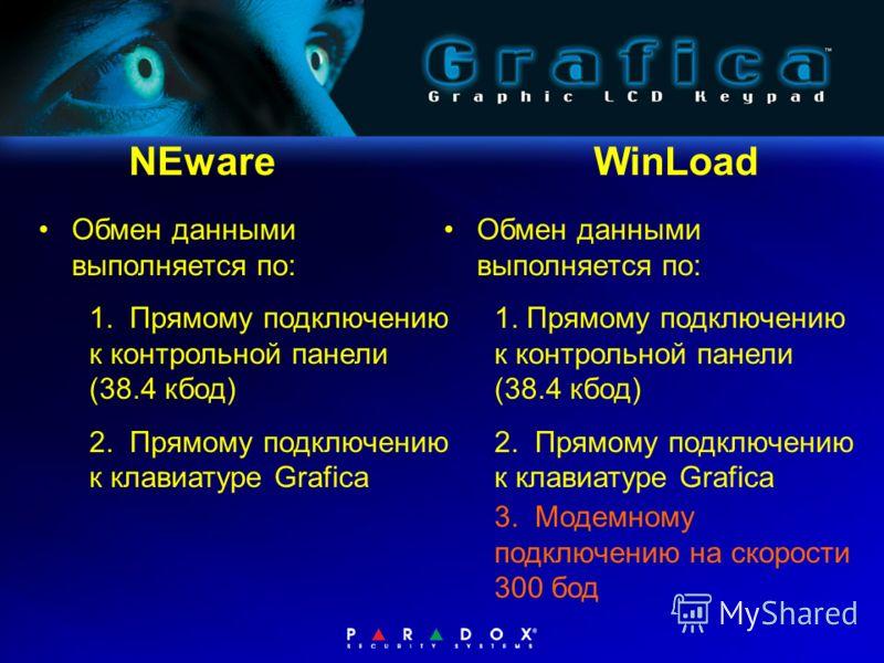 NEware WinLoad Обмен данными выполняется по: 1. Прямому подключению к контрольной панели (38.4 кбод) 2. Прямому подключению к клавиатуре Grafica Обмен данными выполняется по: 1. Прямому подключению к контрольной панели (38.4 кбод) 2. Прямому подключе