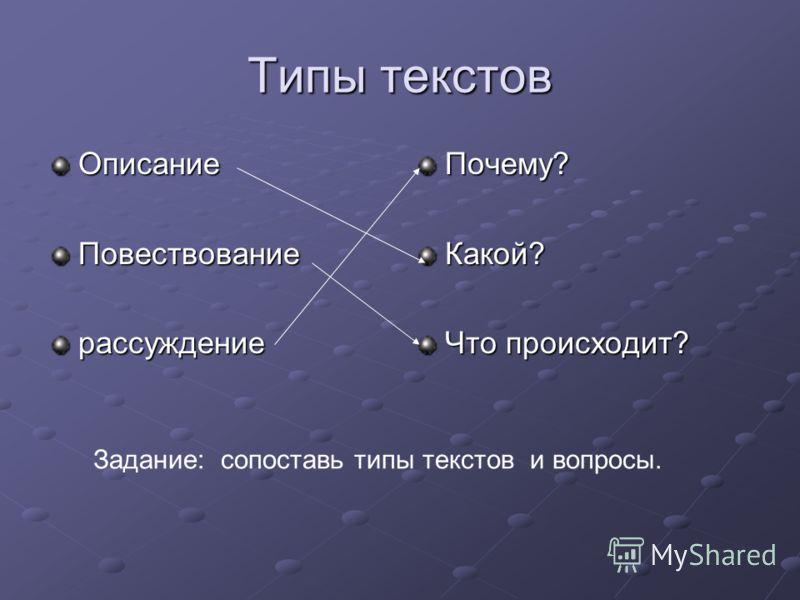 Типы текстов ОписаниеПовествованиерассуждениеПочему?Какой? Что происходит? Задание: сопоставь типы текстов и вопросы.