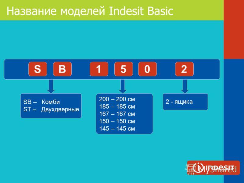 Название моделей Indesit Basic SB1502 SB – Комби SТ – Двухдверные 200 – 200 см 185 – 185 см 167 – 167 см 150 – 150 см 145 – 145 см 2 - ящика