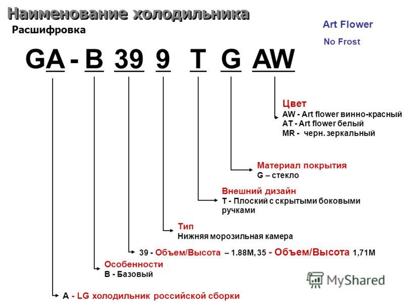 Наименование холодильника GAGA-B399TAW А - LG холодильник российской сборки Особенности B - Базовый 39 - Объем/Высота – 1.88M, 35 - Объем/Высота 1,71М Тип Нижняя морозильная камера Art Flower G Внешний дизайн T - Плоский с скрытыми боковыми ручками М