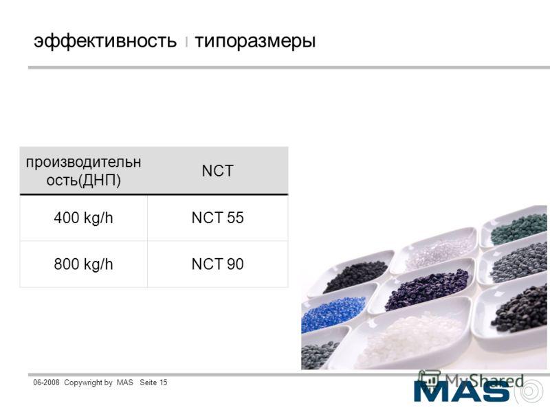 06-2008Copywright by MASSeite 15 эффективность ı типоразмеры производительн ость(ДНП) NCT 400 kg/hNCT 55 800 kg/hNCT 90