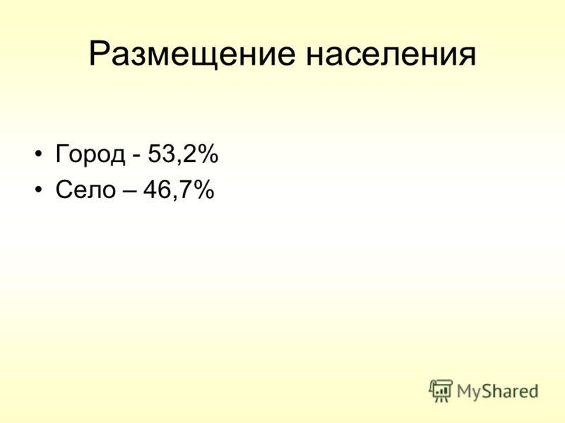 Размещение населения Город - 53,2% Село – 46,7%