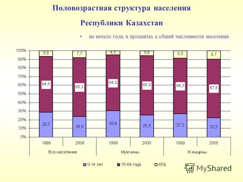 Половозрастная структура населения Республики Казахстан на начало года; в процентах к общей численности населения