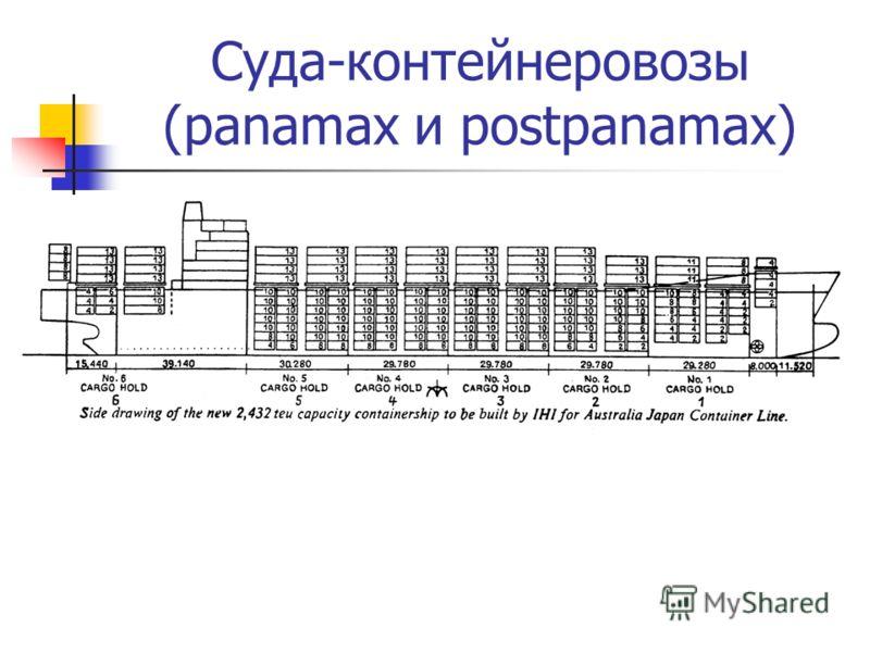 Суда-контейнеровозы (panamax и postpanamax)