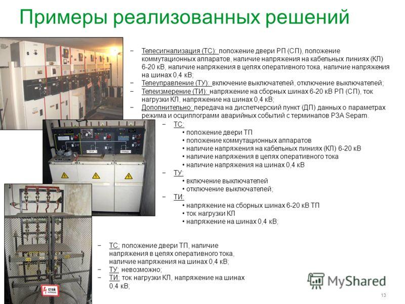 13 Примеры реализованных решений ТС: положение двери ТП положение коммутационных аппаратов наличие напряжения на кабельных линиях (КЛ) 6-20 кВ наличие напряжения в цепях оперативного тока наличие напряжения на шинах 0,4 кВ ТУ: включение выключателей