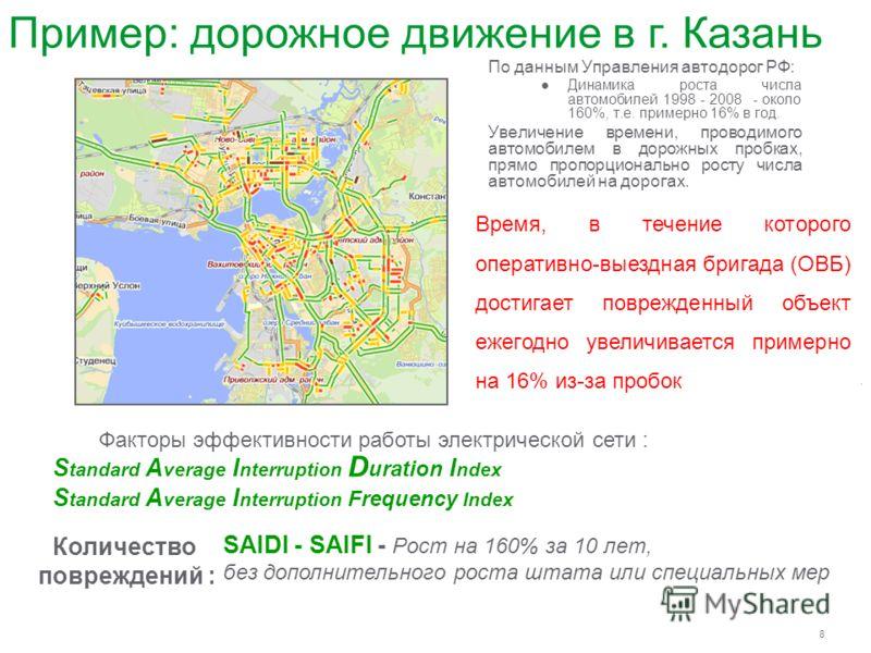 8 Пример: дорожное движение в г. Казань По данным Управления автодорог РФ: Динамика роста числа автомобилей 1998 - 2008 - около 160%, т.е. примерно 16% в год. Увеличение времени, проводимого автомобилем в дорожных пробках, прямо пропорционально росту