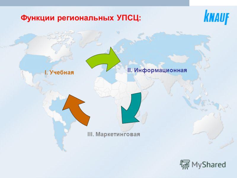 6 Функции региональных УПСЦ: І. Учебная ІІ. Информационная ІІІ. Маркетинговая