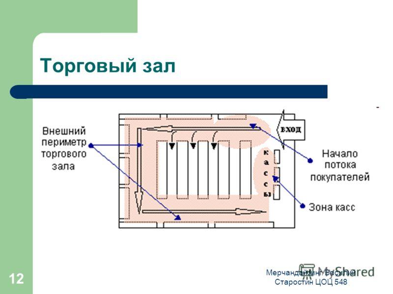Мерчандайзинг. Василий Старостин ЦОЦ 548 12 Торговый зал