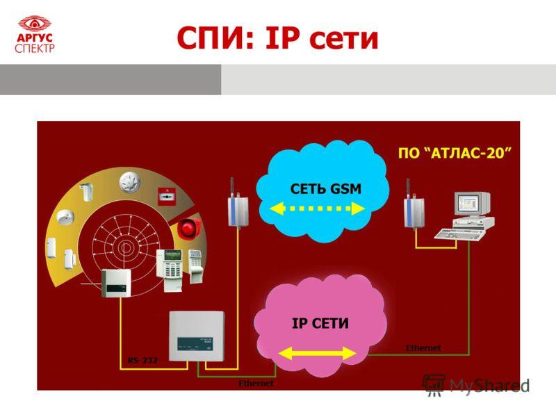 СПИ: IP сети